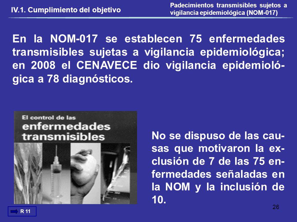 Padecimientos transmisibles sujetos a vigilancia epidemiológica (NOM-017)