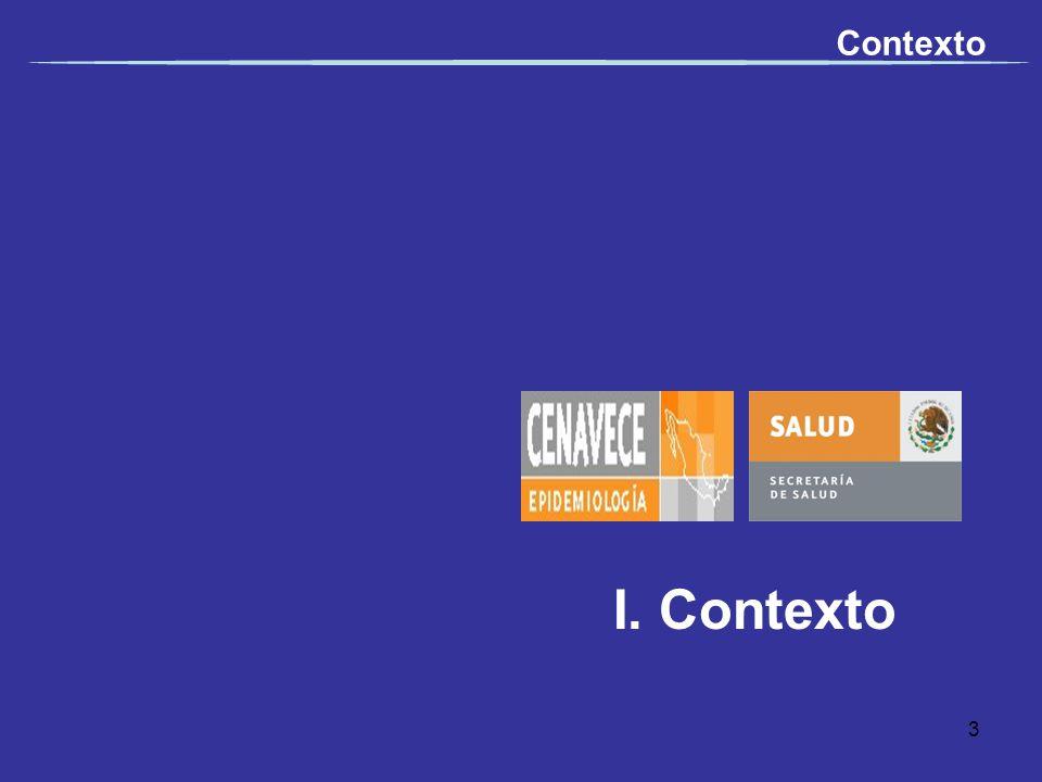 Contexto I. Contexto
