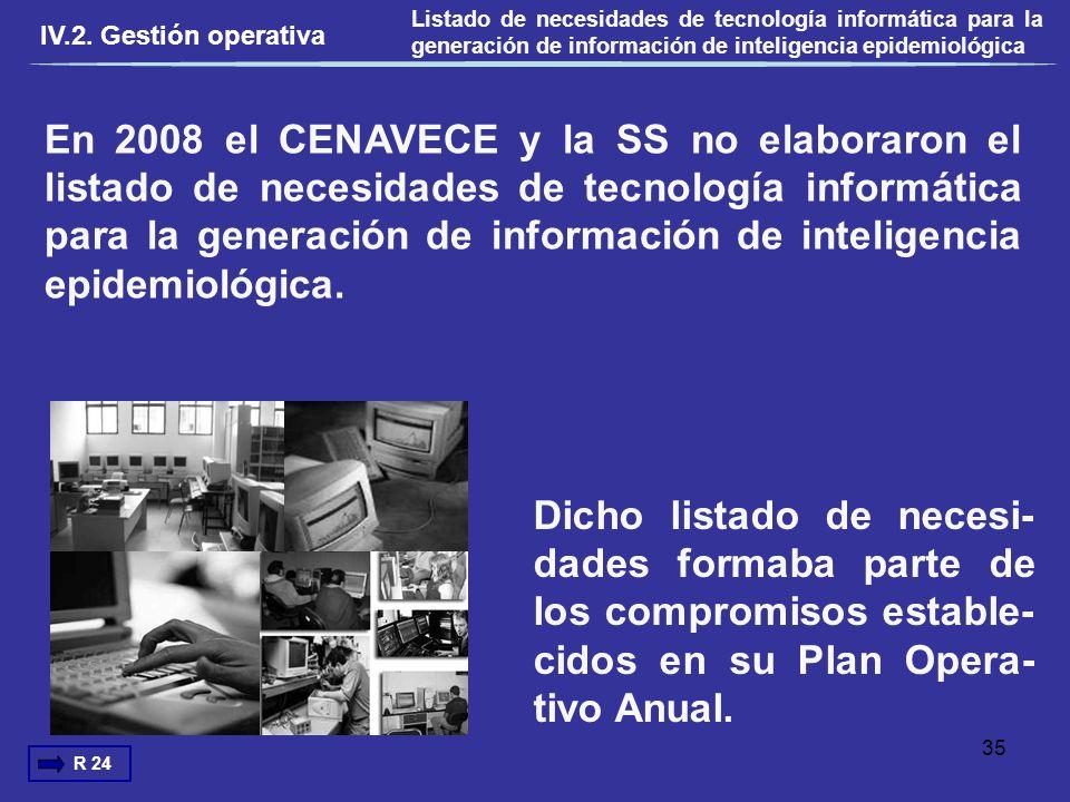 Listado de necesidades de tecnología informática para la generación de información de inteligencia epidemiológica