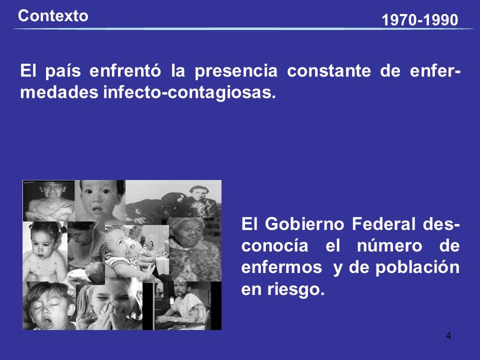 Contexto 1970-1990. El país enfrentó la presencia constante de enfer-medades infecto-contagiosas.