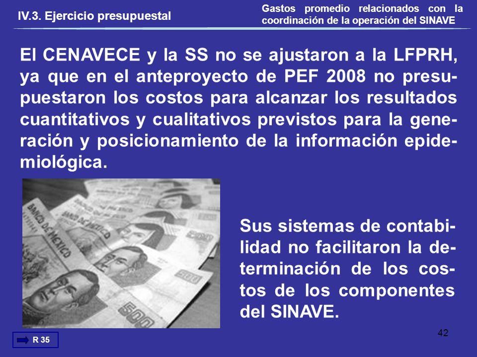 Gastos promedio relacionados con la coordinación de la operación del SINAVE