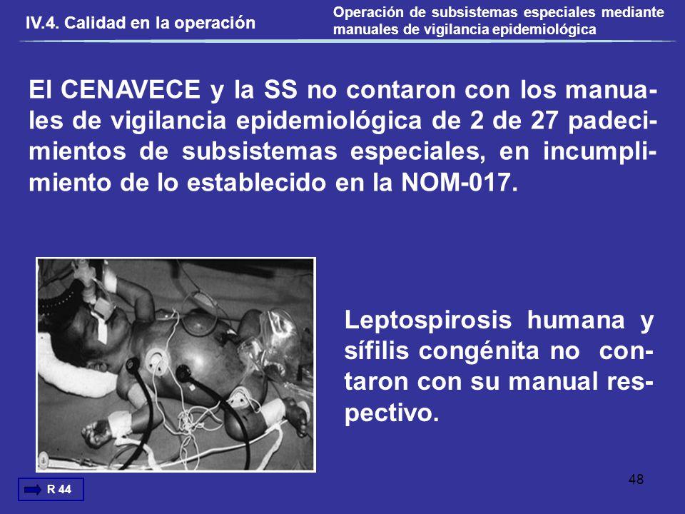 Operación de subsistemas especiales mediante manuales de vigilancia epidemiológica