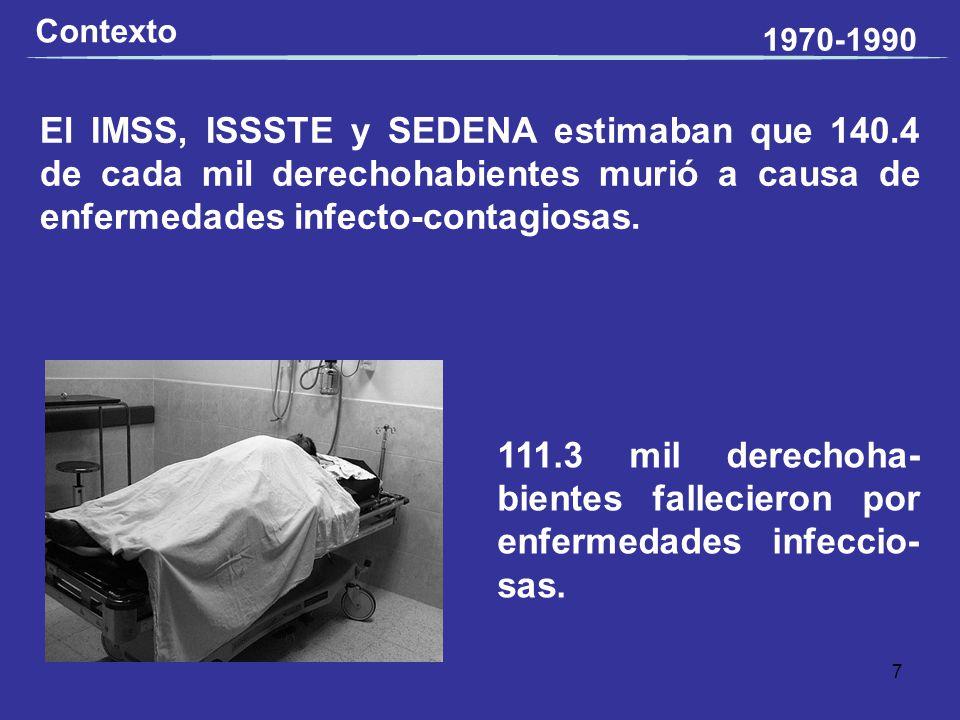 111.3 mil derechoha-bientes fallecieron por enfermedades infeccio-sas.