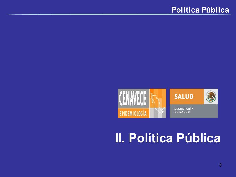 Política Pública II. Política Pública
