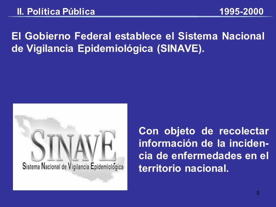 II. Política Pública 1995-2000. El Gobierno Federal establece el Sistema Nacional de Vigilancia Epidemiológica (SINAVE).