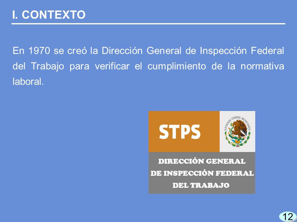 I. CONTEXTO En 1970 se creó la Dirección General de Inspección Federal del Trabajo para verificar el cumplimiento de la normativa laboral.