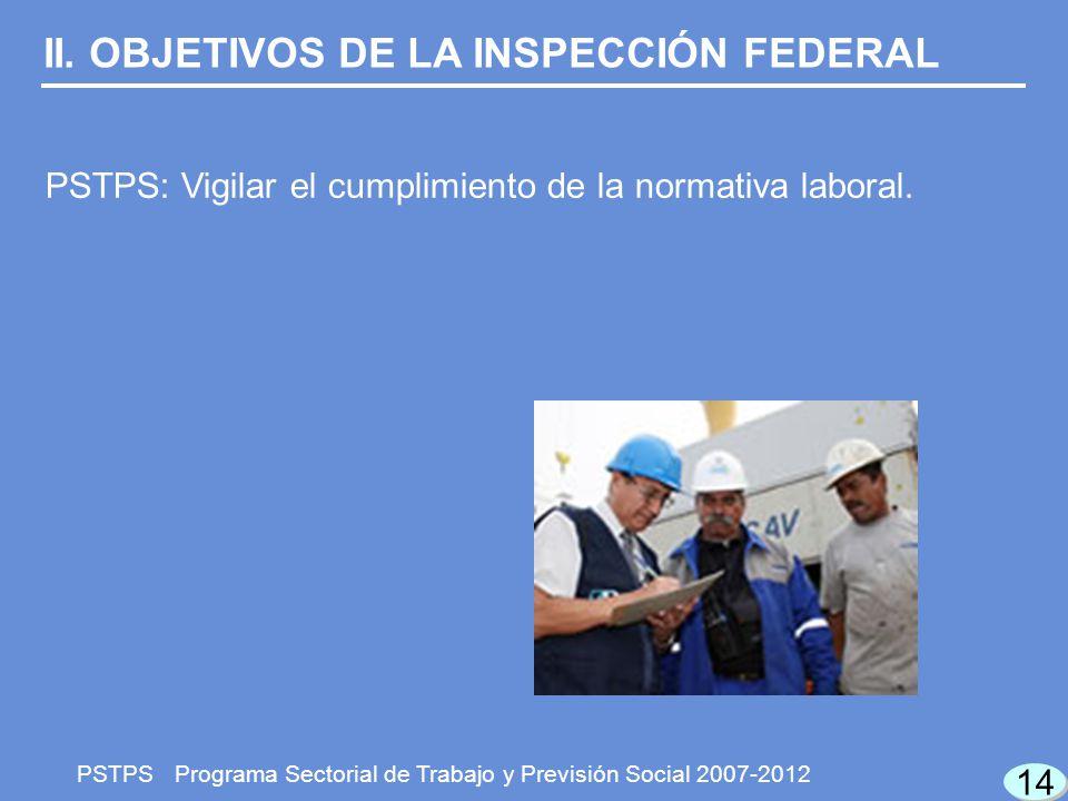 II. OBJETIVOS DE LA INSPECCIÓN FEDERAL