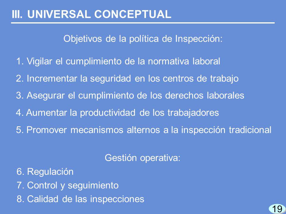 Objetivos de la política de Inspección: