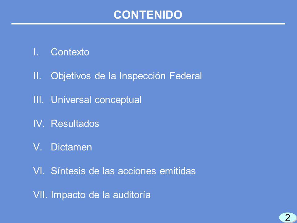 CONTENIDO Contexto Objetivos de la Inspección Federal