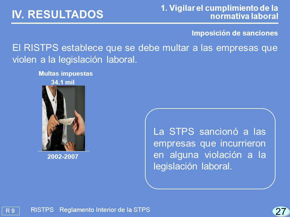 IV. RESULTADOS 1. Vigilar el cumplimiento de la normativa laboral. Imposición de sanciones.