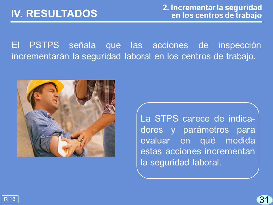 IV. RESULTADOS 2. Incrementar la seguridad en los centros de trabajo.