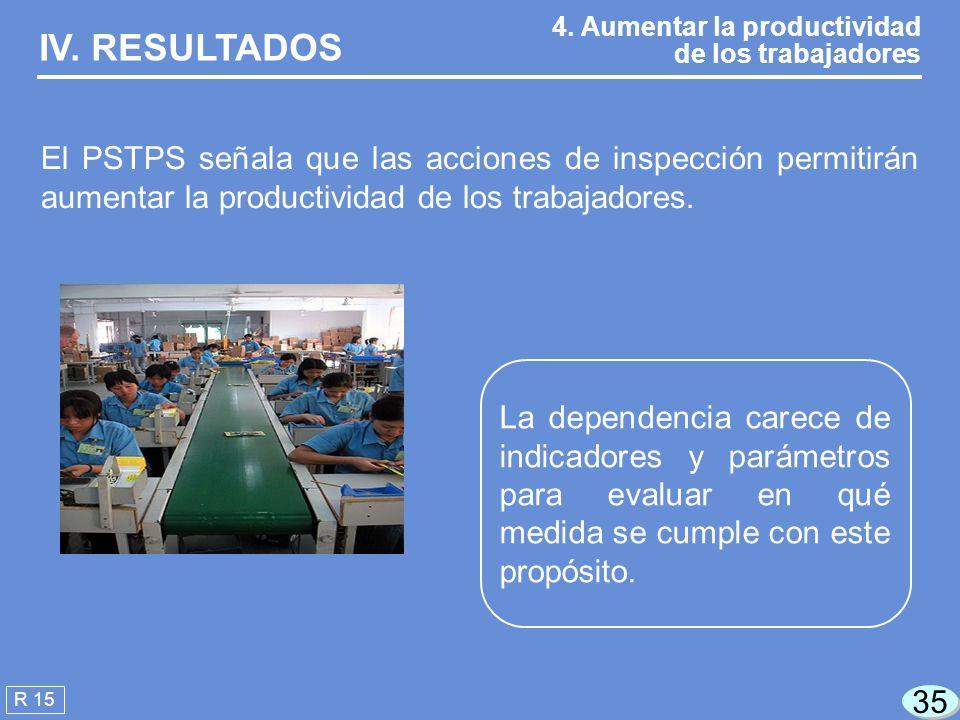 IV. RESULTADOS 4. Aumentar la productividad de los trabajadores.