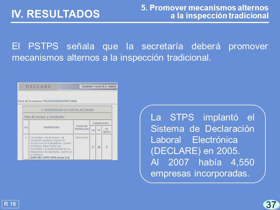 IV. RESULTADOS 5. Promover mecanismos alternos a la inspección tradicional.