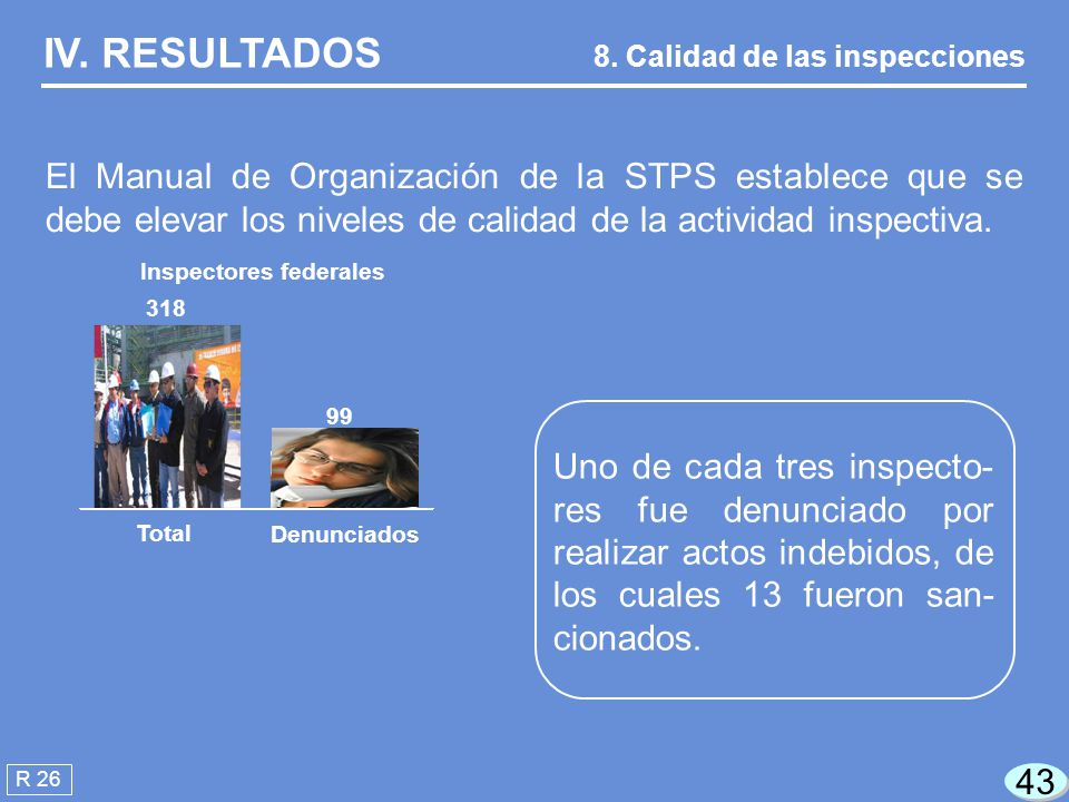 Inspectores federales