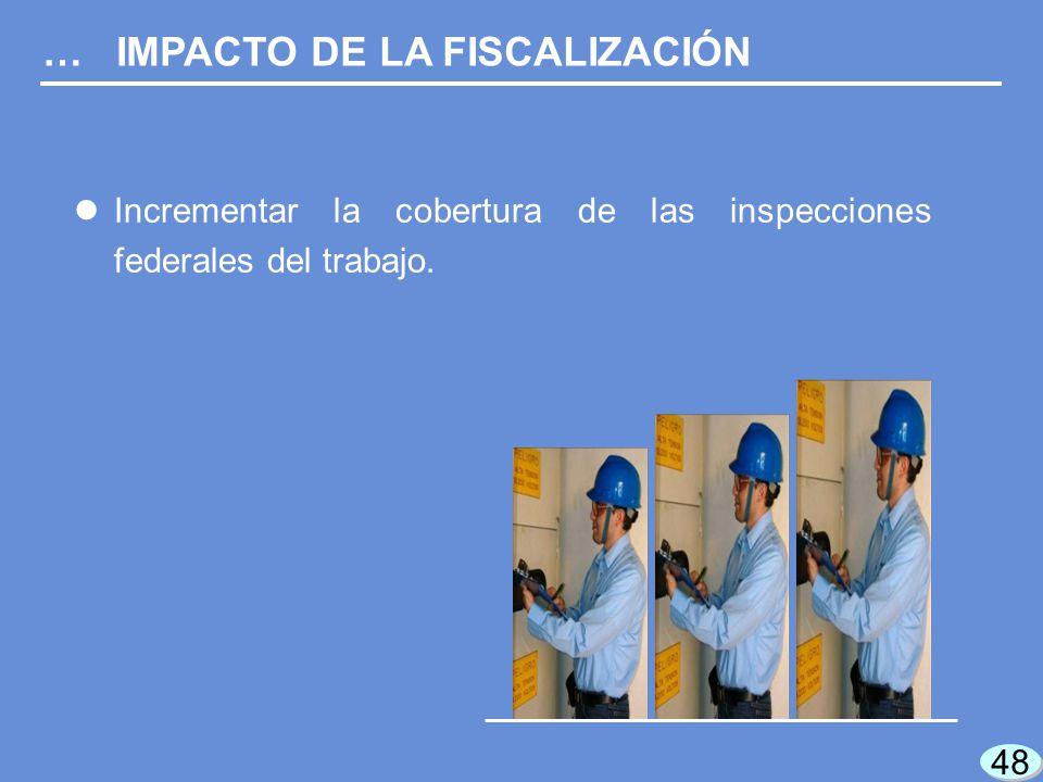 … IMPACTO DE LA FISCALIZACIÓN