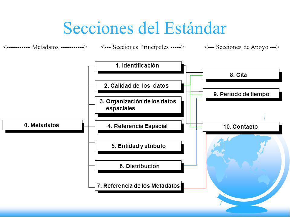 Secciones del Estándar