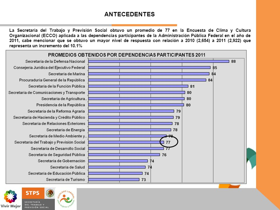PROMEDIOS OBTENIDOS POR DEPENDENCIAS PARTICIPANTES 2011