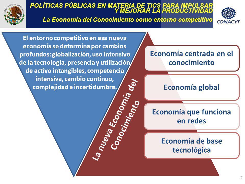 La nueva Economía del Conocimiento