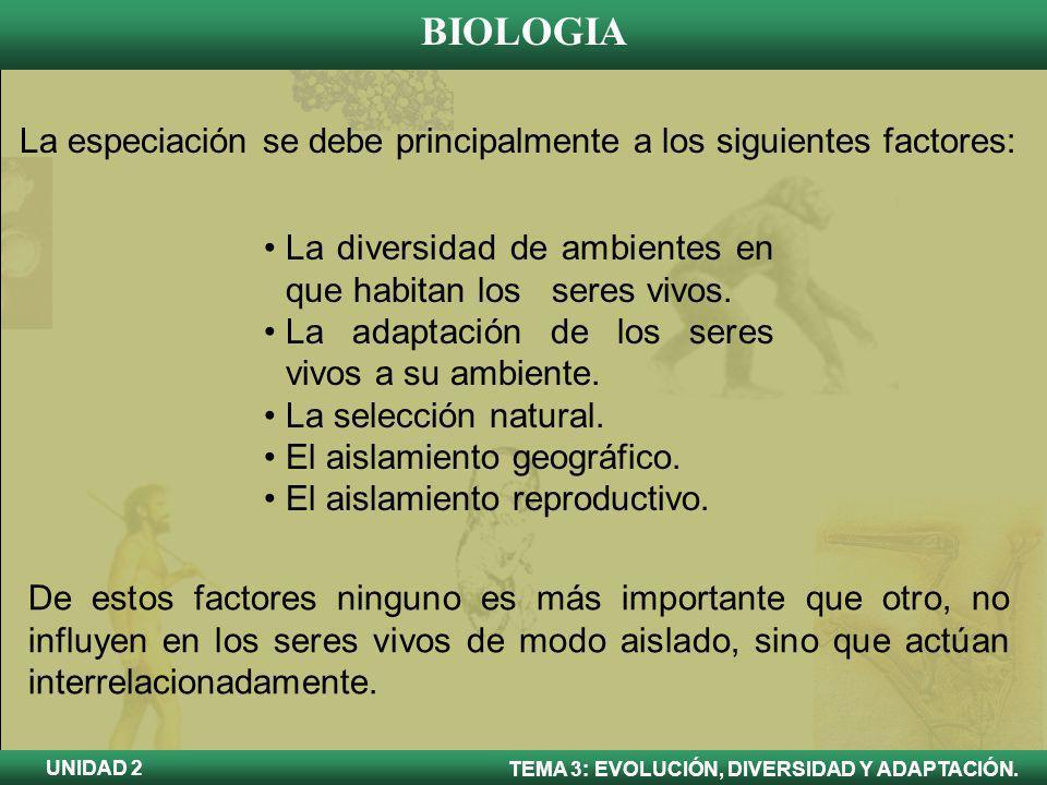 La especiación se debe principalmente a los siguientes factores: