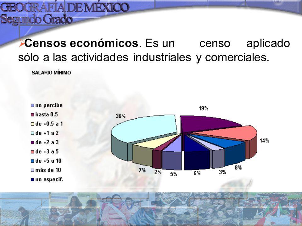 Censos económicos. Es un