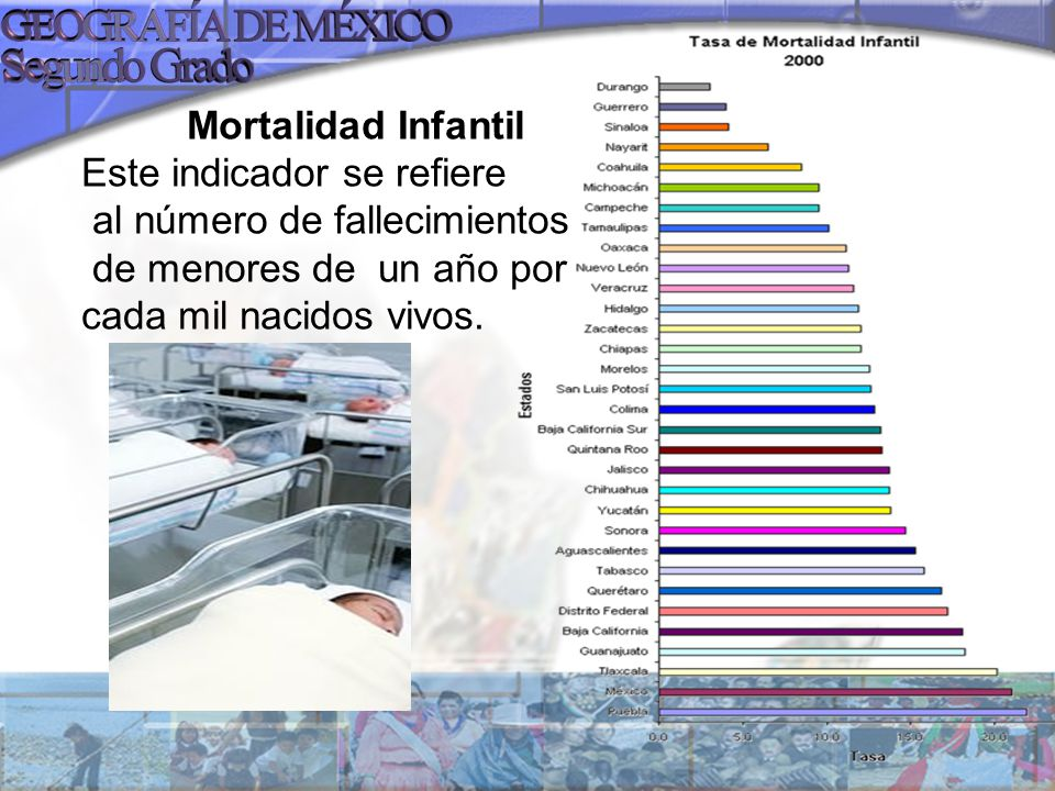 Mortalidad Infantil Este indicador se refiere. al número de fallecimientos. de menores de un año por.
