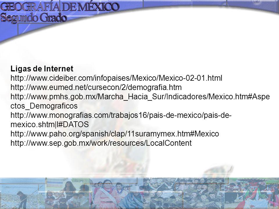 Ligas de Internet http://www.cideiber.com/infopaises/Mexico/Mexico-02-01.html. http://www.eumed.net/cursecon/2/demografia.htm.