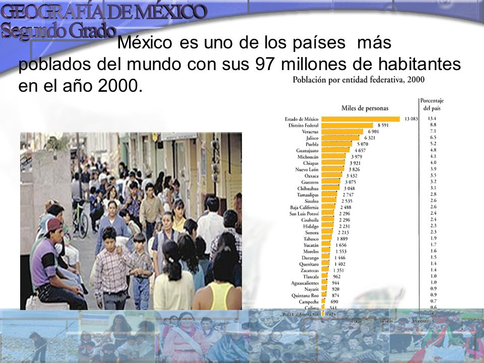 México es uno de los países