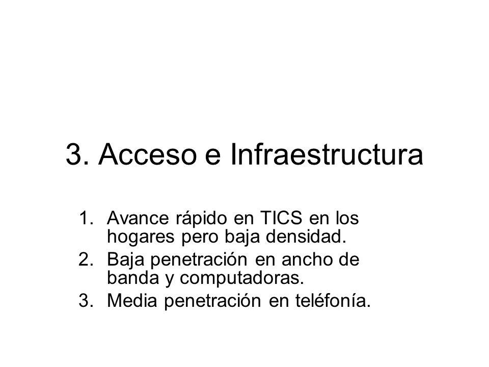 3. Acceso e Infraestructura