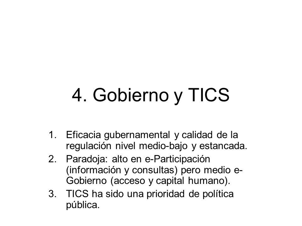 4. Gobierno y TICS Eficacia gubernamental y calidad de la regulación nivel medio-bajo y estancada.