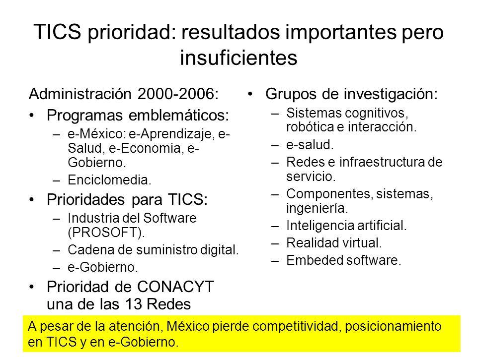TICS prioridad: resultados importantes pero insuficientes