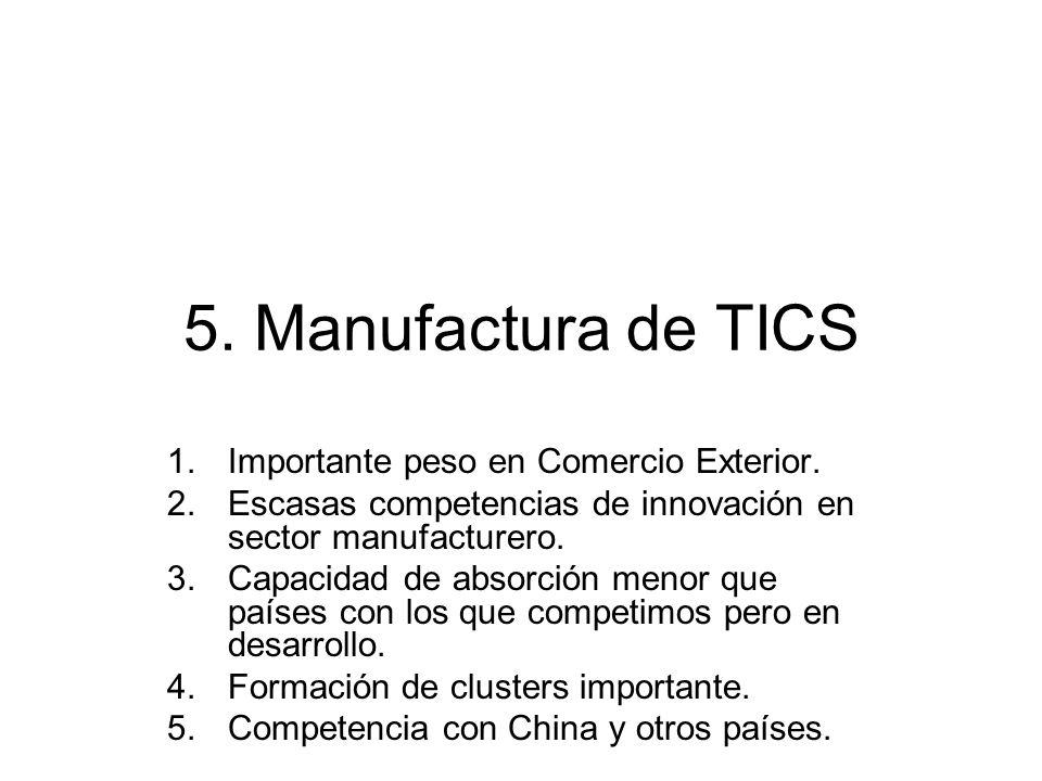 5. Manufactura de TICS Importante peso en Comercio Exterior.