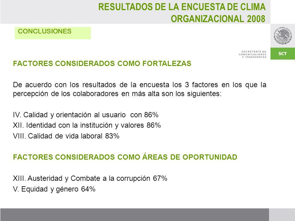 RESULTADOS DE LA ENCUESTA DE CLIMA ORGANIZACIONAL 2008
