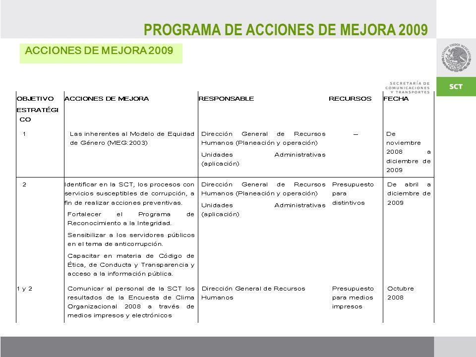 PROGRAMA DE ACCIONES DE MEJORA 2009