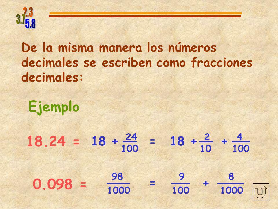 5.8 2.3. 3.7. De la misma manera los números decimales se escriben como fracciones decimales: Ejemplo.