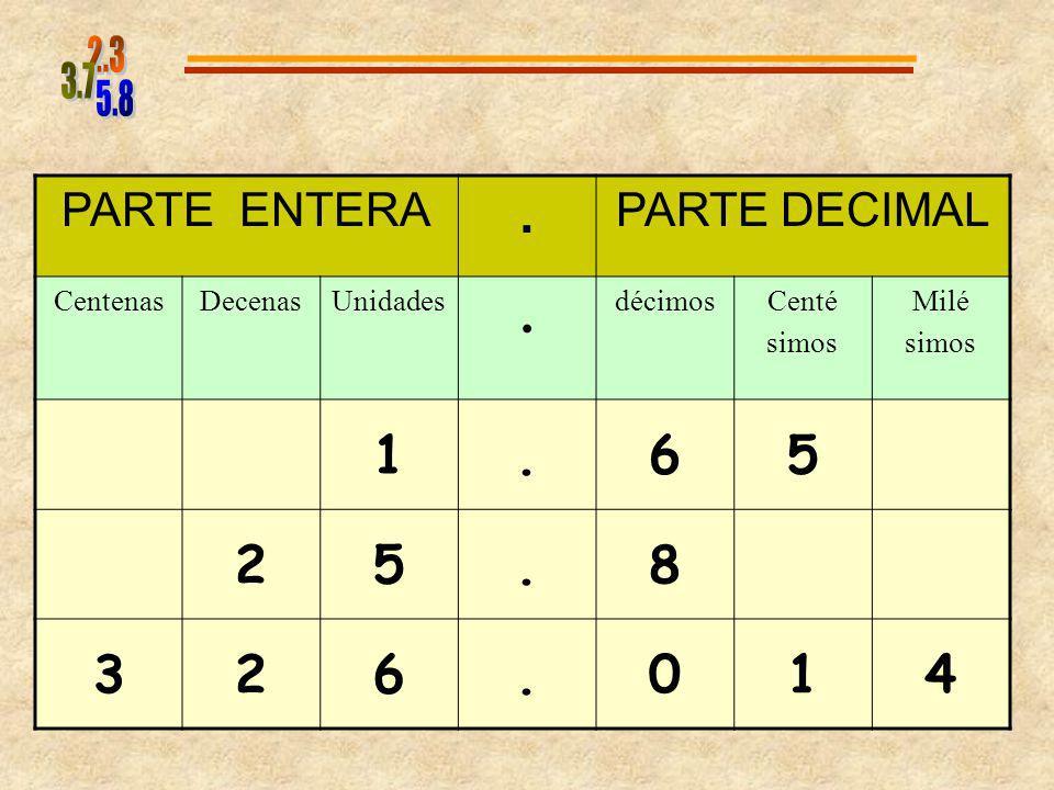 . 1 6 5 2 8 3 4 PARTE ENTERA PARTE DECIMAL 5.8 2.3 3.7 Centenas
