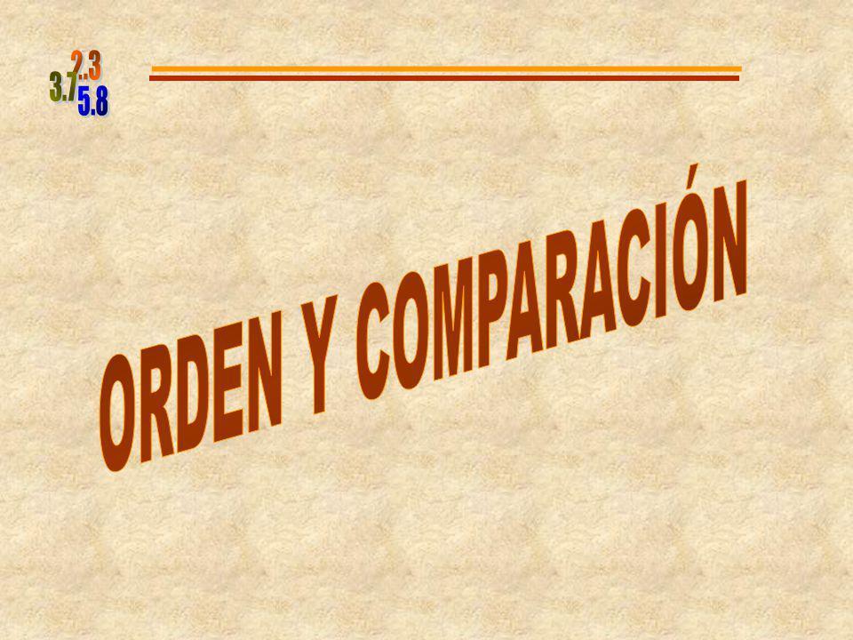 5.8 2.3 3.7 ORDEN Y COMPARACIÓN