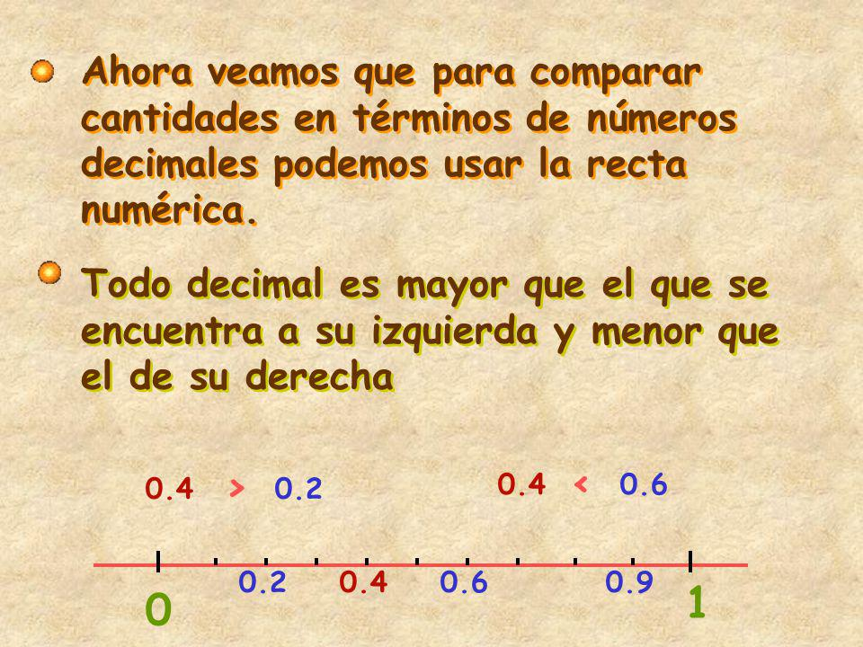 Ahora veamos que para comparar cantidades en términos de números decimales podemos usar la recta numérica.