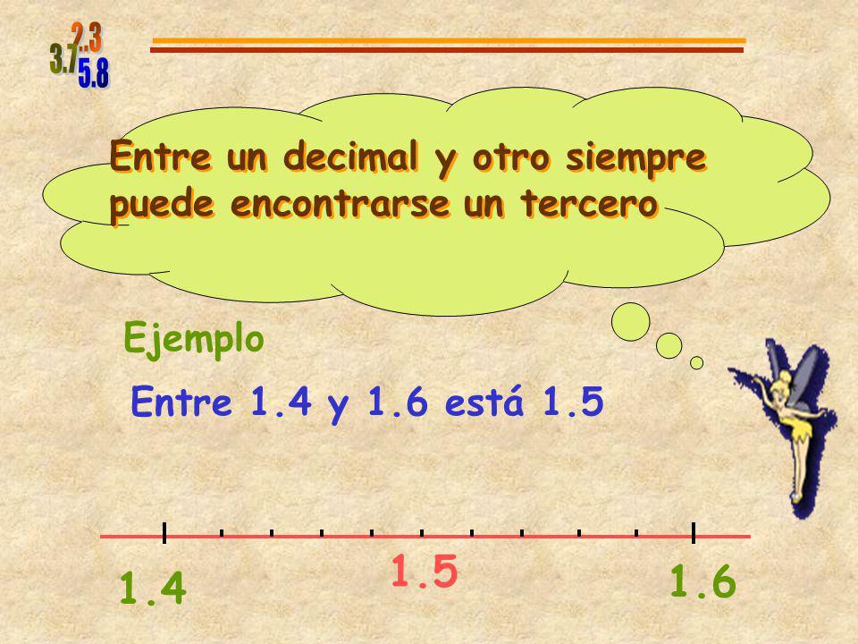 5.8 2.3. 3.7. Entre un decimal y otro siempre puede encontrarse un tercero. Ejemplo. Entre 1.4 y 1.6 está 1.5.