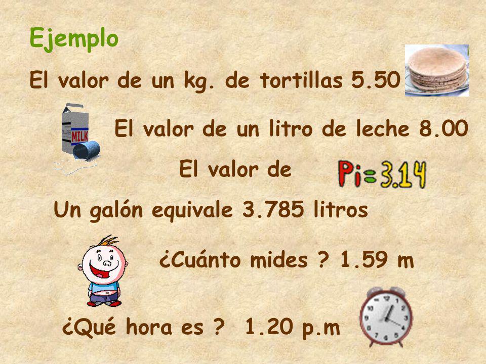 Ejemplo El valor de un kg. de tortillas 5.50