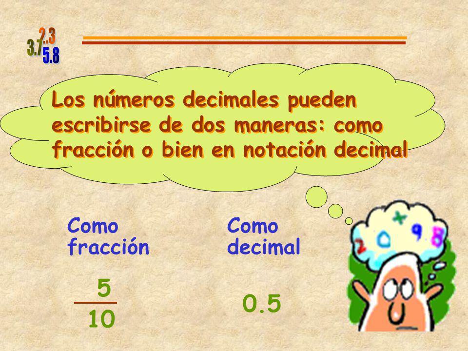 5.8 2.3. 3.7. Los números decimales pueden escribirse de dos maneras: como fracción o bien en notación decimal.