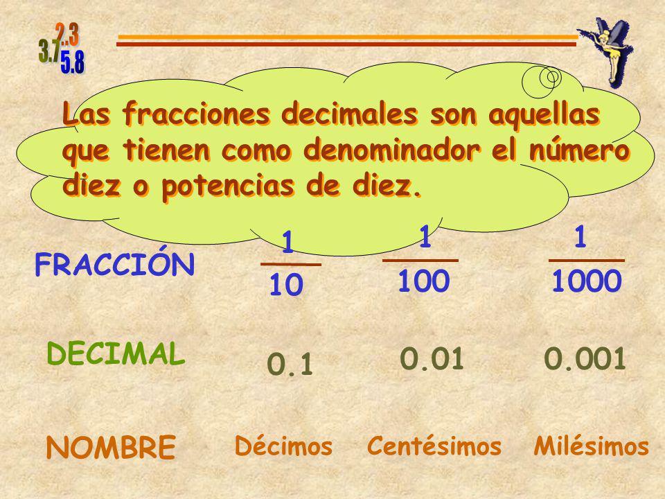 5.8 2.3. 3.7. Las fracciones decimales son aquellas que tienen como denominador el número diez o potencias de diez.