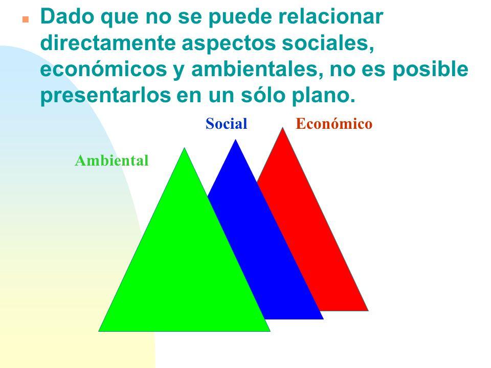 Dado que no se puede relacionar directamente aspectos sociales, económicos y ambientales, no es posible presentarlos en un sólo plano.