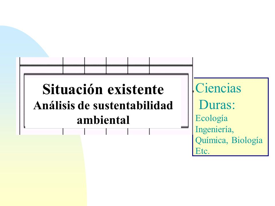 Análisis de sustentabilidad ambiental