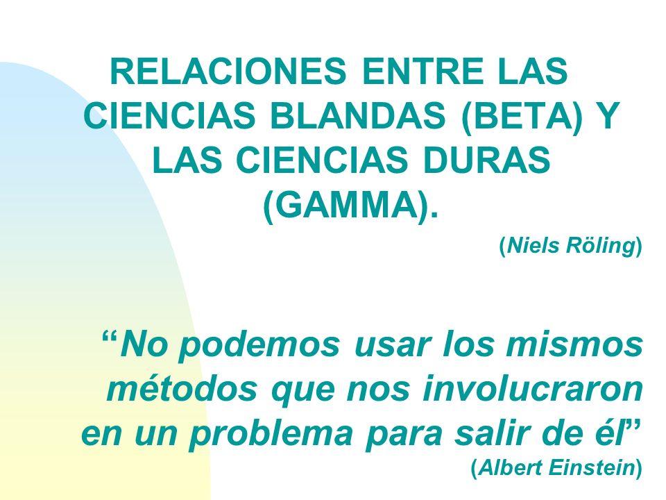 RELACIONES ENTRE LAS CIENCIAS BLANDAS (BETA) Y LAS CIENCIAS DURAS (GAMMA).