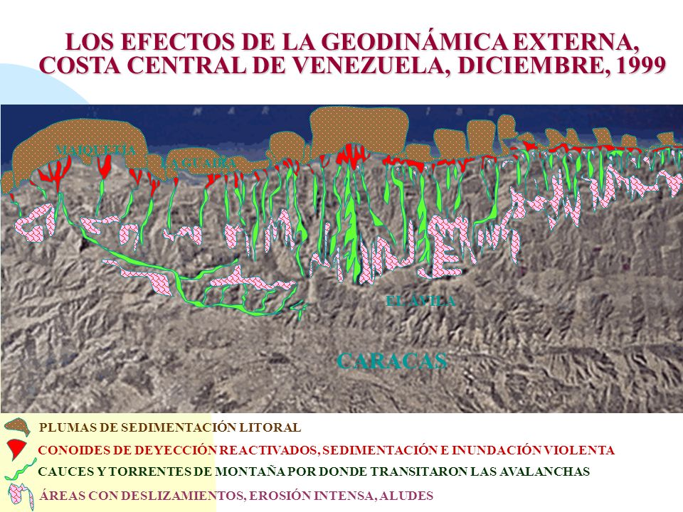 LOS EFECTOS DE LA GEODINÁMICA EXTERNA, COSTA CENTRAL DE VENEZUELA, DICIEMBRE, 1999