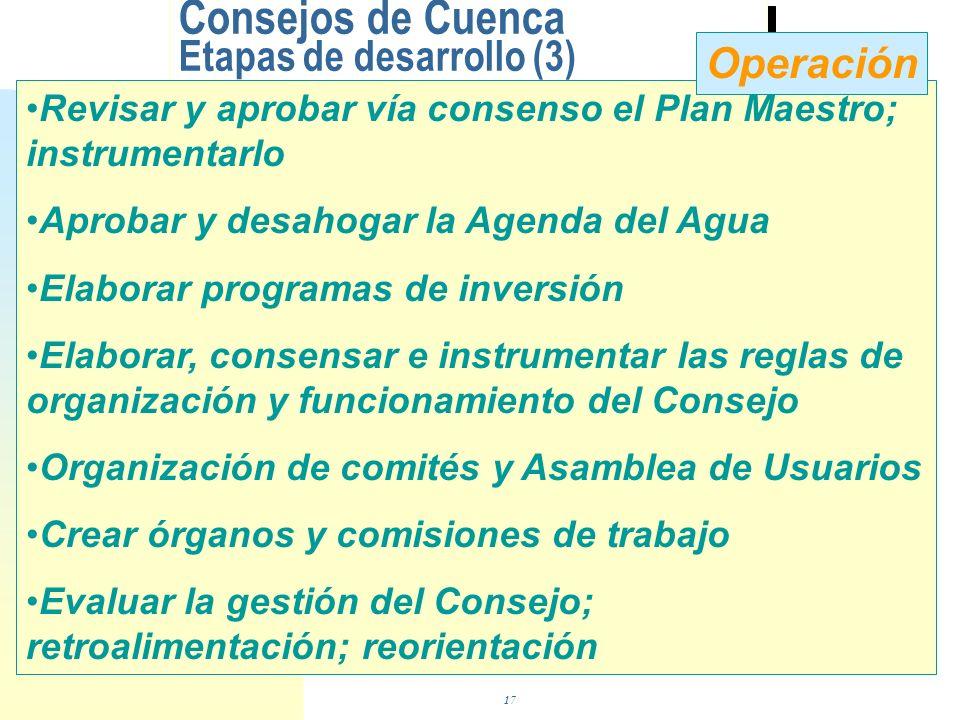 Consejos de Cuenca Etapas de desarrollo (3)