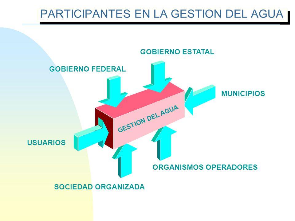 PARTICIPANTES EN LA GESTION DEL AGUA