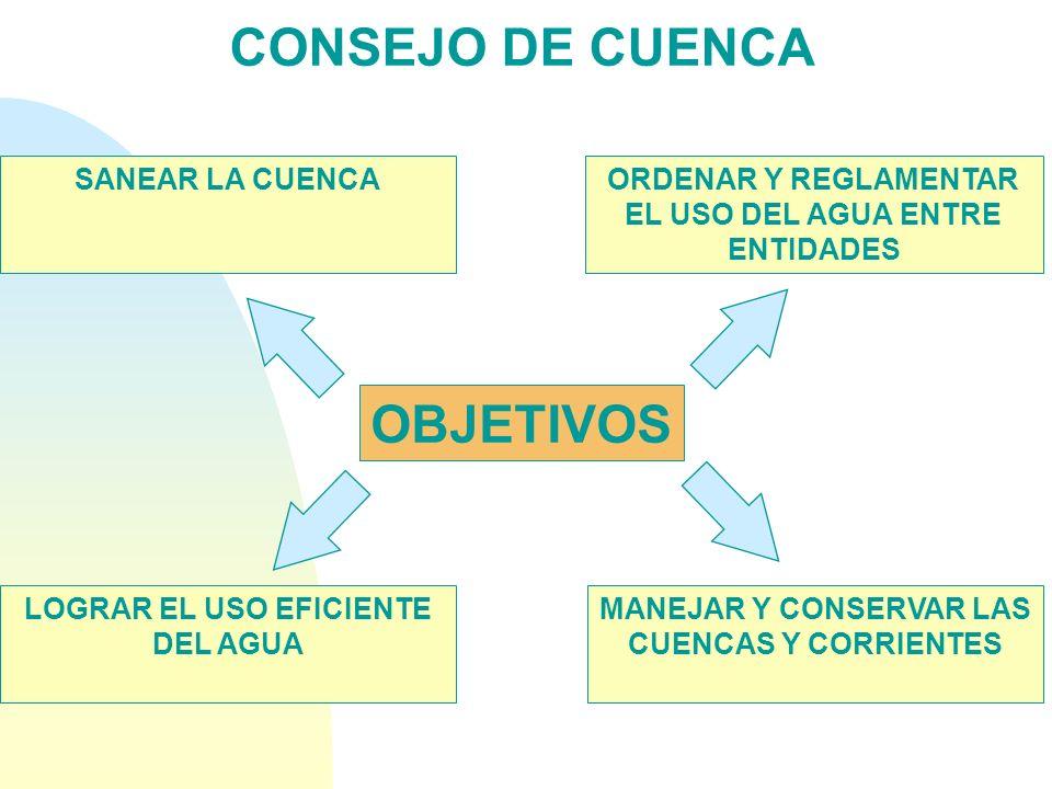 CONSEJO DE CUENCA OBJETIVOS SANEAR LA CUENCA
