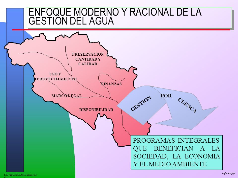 ENFOQUE MODERNO Y RACIONAL DE LA GESTION DEL AGUA