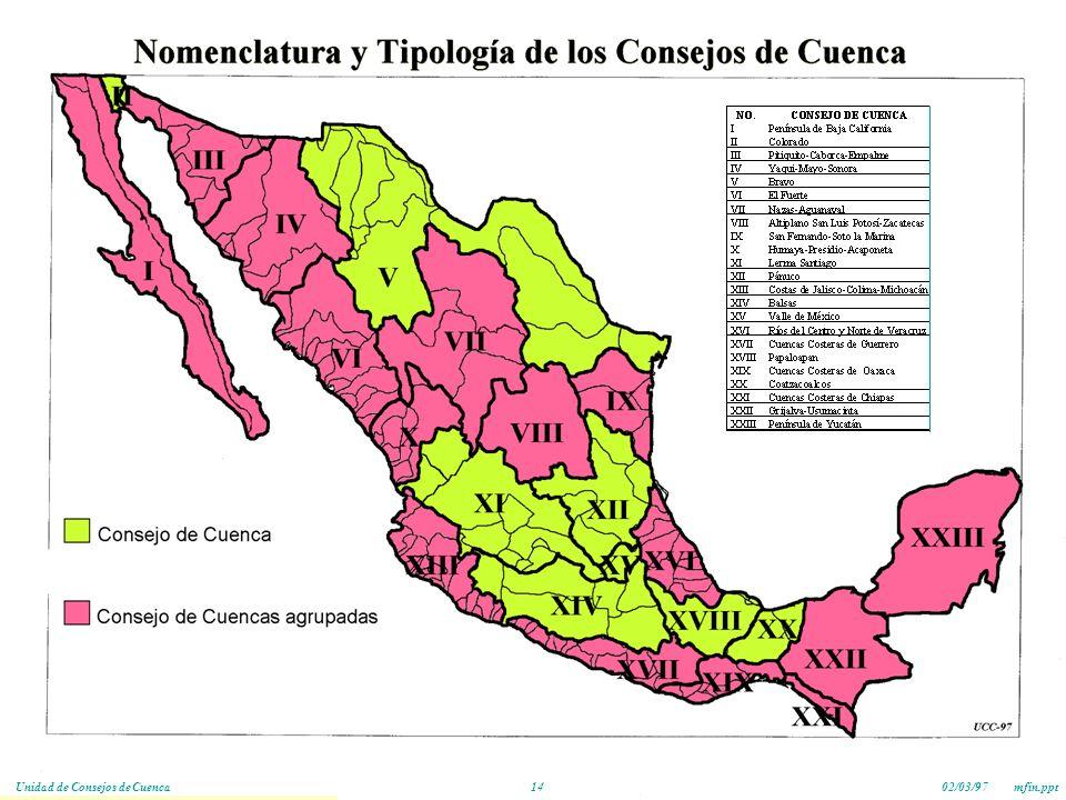 Unidad de Consejos de Cuenca
